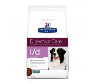 Hill's PD i/d Sensitive Digestive Care hrana pentru caini 1.5 kg